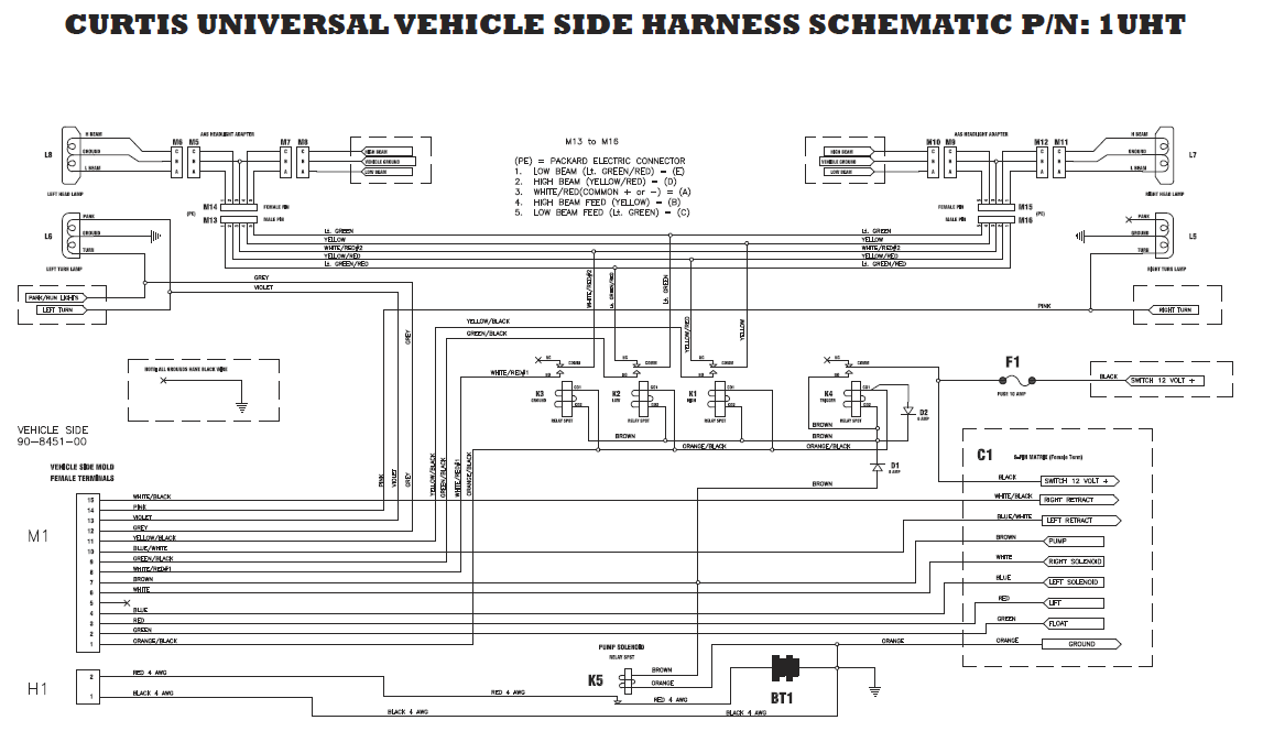 Curtis truck side schematic?resize=665%2C391 fisher minute mount 2 light wiring diagram the best wiring fisher minute mount wiring diagram at reclaimingppi.co