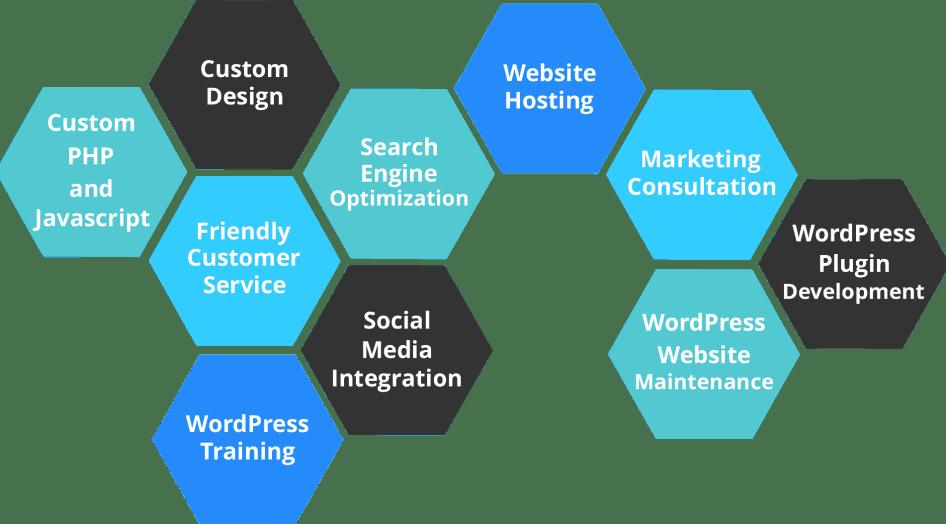 hexagon-services