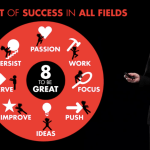 Das wichtigste Erfolgsrezept im Leben