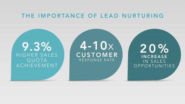 lead_nuruting.001.jpeg