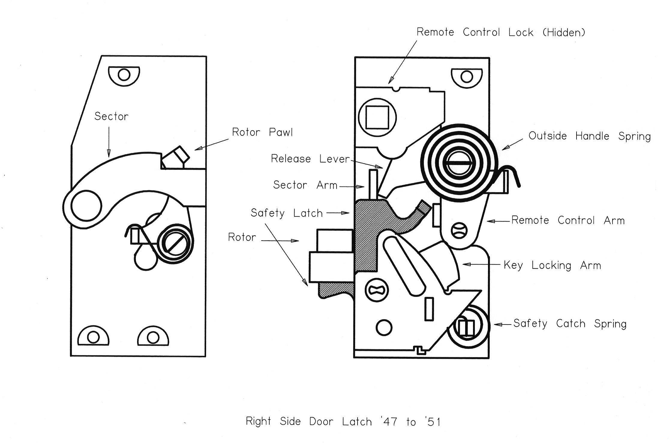 32 Chevy S10 Hood Latch Diagram