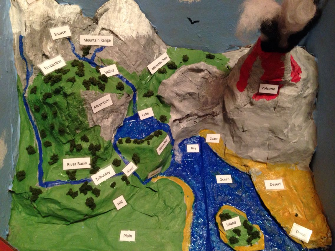 Science Project Landforms And Bo S Of Water St Paul