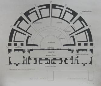 Theater_Uebersicht