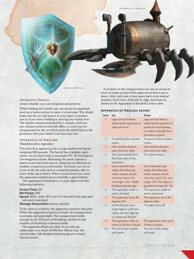Review – Dungeon Master's Guide (D&D 5E) – Strange Assembly