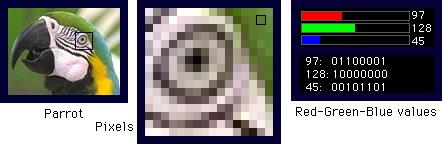 pixel picture