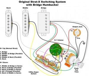 Question About Phostenix' StratX Diagram for HSS | Fender