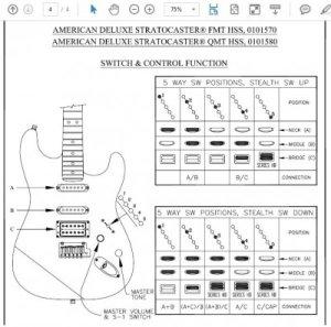 Question About Phostenix' StratX Diagram for HSS | Fender Stratocaster Guitar Forum