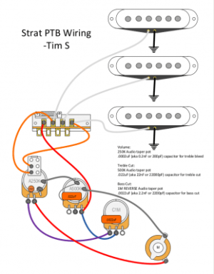 What Would You Do?  Wiring Help & Suggestions | Fender