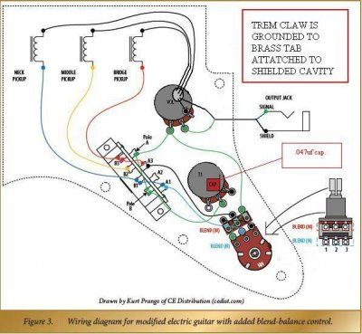 fender wiring diagrams fender image wiring diagram fender american standard stratocaster wiring diagram fender auto on fender wiring diagrams