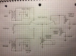 Wiring diagram needed for strat with seymour duncan invadervintage railhot rail | Fender