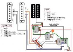 HSS Humbucker wiring question | Fender Stratocaster Guitar