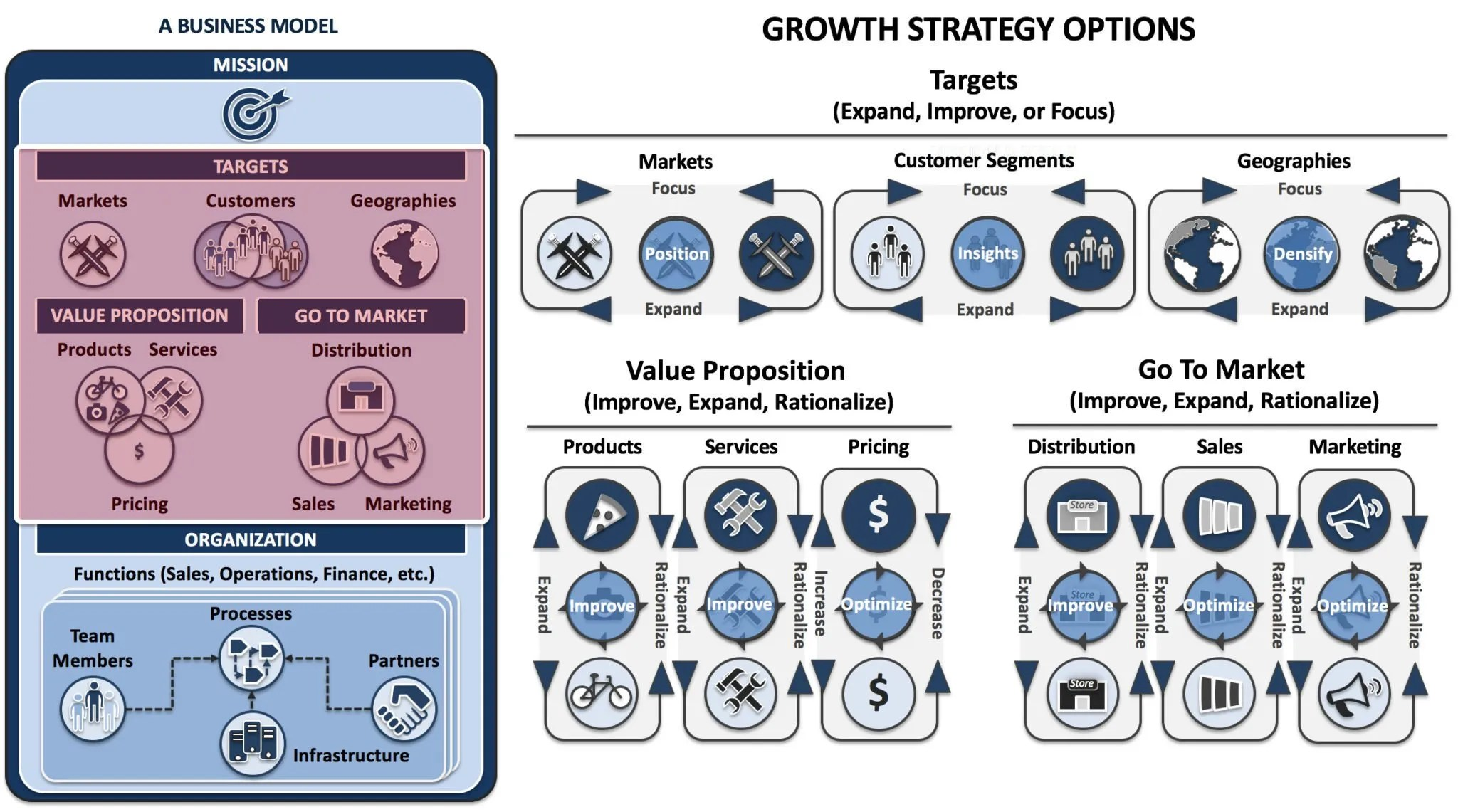 Download Your Free Growth Strategy Ppt Template