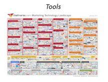martech tools