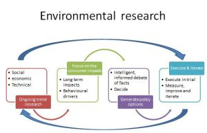 environmental research 1