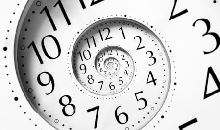 StrategyDriven Decision Making Article   Decision Timeframe