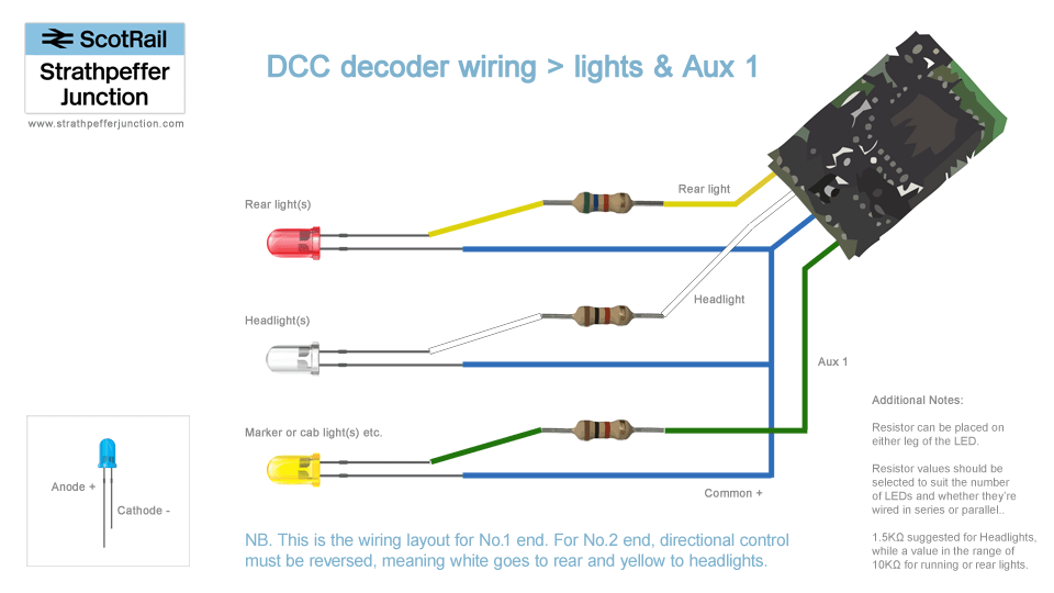 dcc decoder wiring diagrams for non dcc ready locomotives ho locomotive wiring diagrams tcs dcc wiring for diagram #11
