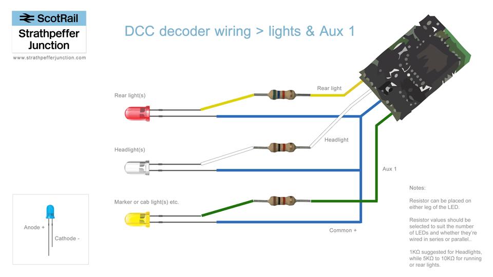 Fine Dcc Wiring Diagram Ornament - Schematic Diagram Series Circuit ...