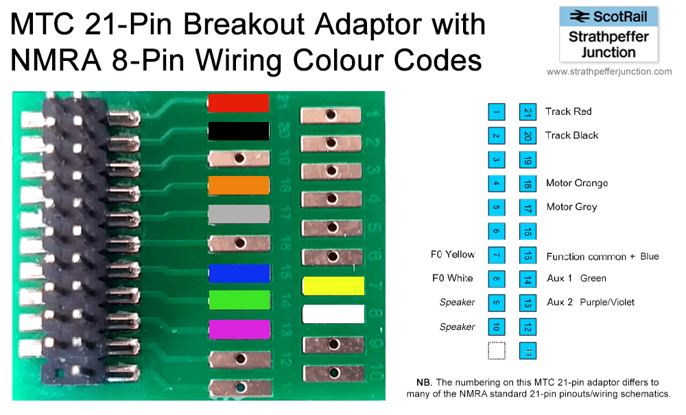 21-pin mtc to 8-pin dcc plug adaptor pin-out & wiring diagram -  strathpeffer junction - oo gauge railway modelling, videos & tutorials