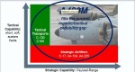 A400M fits in between the C-130 and the C-17 | Airbus Military