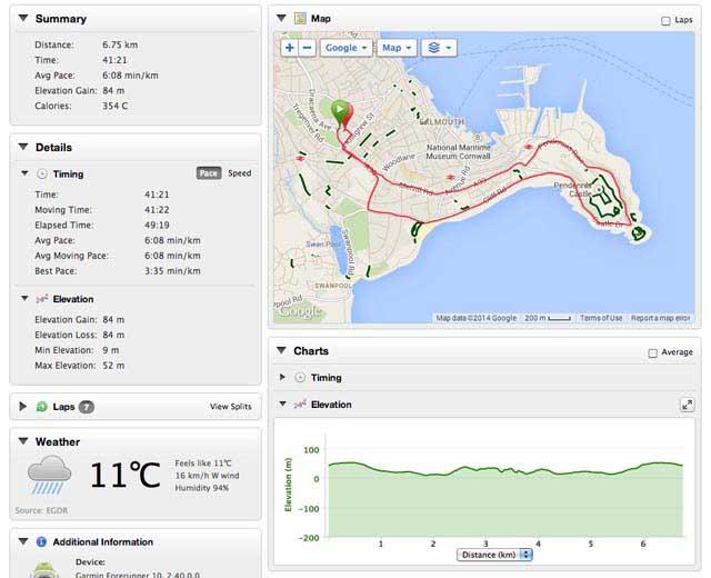 Garmin Forerunner 10 GPS watch review | UK Lifestyle Blog