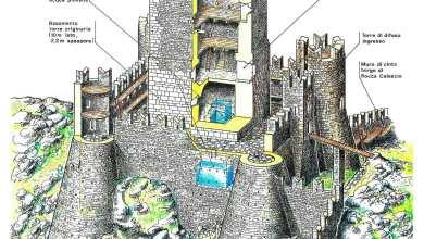 Photo of La Torre di Rocca Calascio riapre al pubblico