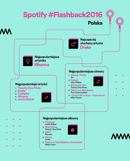 infograpfika_pl