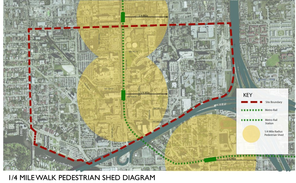 MiamiHealth DistrictStudy_Metro-rail Diagram 1-4 mile Ped Shed