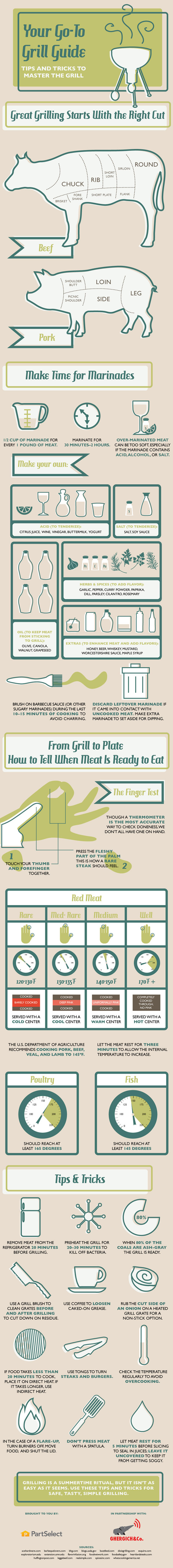 grill-guide-final