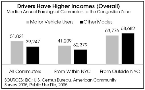 Driver_Incomes.jpg