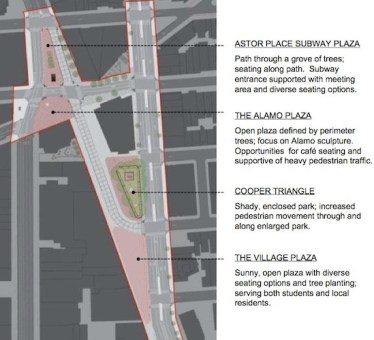 A diagram shows just how much new public space will be created under the new design. Image: DDC.