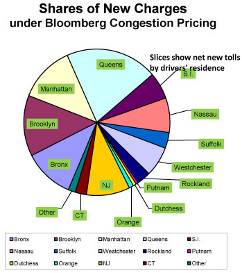 Incidence-graph-_-Bloomberg