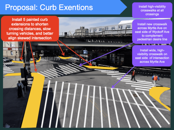 Curb extensions, new crosswalks and turn bans could be coming to this deadly intersection on the Brooklyn-Queens border. Image: DOT