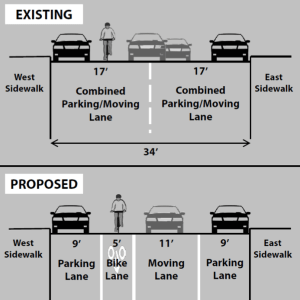 A road diet and bike lane could be coming to Franklin Avenue in Crown Heights. Image: DOT