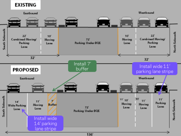 Park Avenue in Clinton Hill and Fort Greene will get a road diet for eastbound traffic, among other measures. Image: DOT