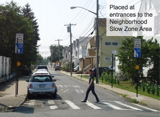 Slow Zone signs installed on narrow sidewalks while curbside parking is preserved. Photo: NYC DOT