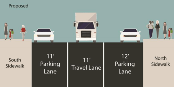 Nope, no room for a protected bike lane here. Image: DOT [PDF]