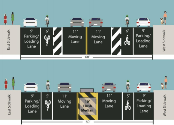 Think buffered bike lanes are a stepping stone to protected paths? Not on Prospect Avenue in the Bronx, where DOT is proposing to remove buffers and add turn lanes. Image: DOT [PDF]
