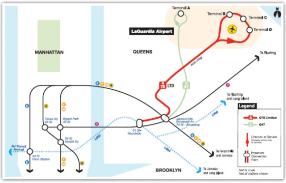 The Riders Alliance says improved Q70 service could revolutionize travel to LaGuardia Airport. Image: Riders Alliance