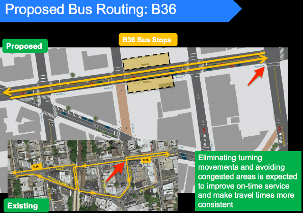 B36 Bus Time >> Will Dot Make Safety Upgrades Over Objections Of Sheepshead Bay