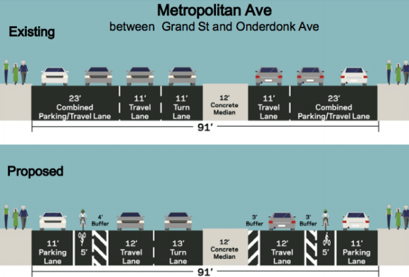 DOT is planning a number of bike infrastructure improvements for North Brooklyn, including a buffered bike lane on Metropolitan between Grand Street and Onderdonk Avenue. Image: DOT