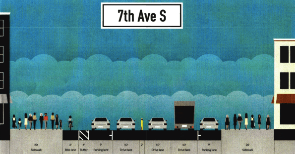 Elected officials, Community Board 2, and parents and staff at PS41 want a protected bike lane and shorter crossing distances on Seventh Avenue South. Is DOT listening?