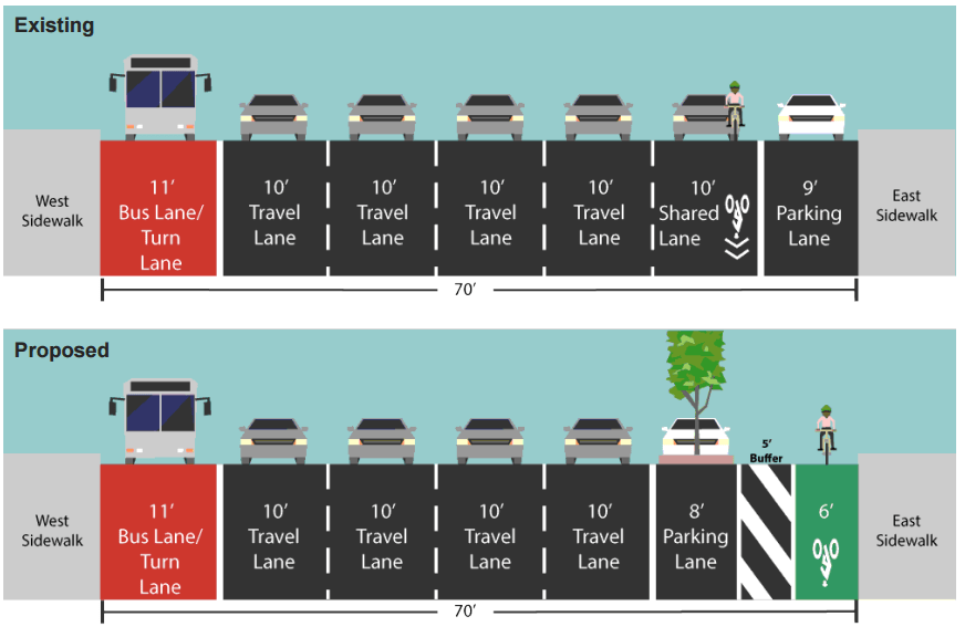 "The project only replaces the existing ""enhanced shared lane"" with full-time parking protected lanes between 59th Street and 52nd Street. Image: DOT"