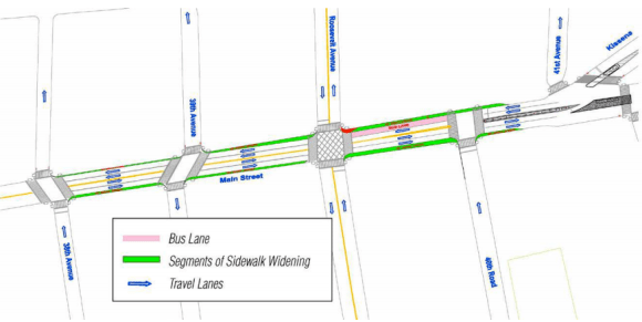 Set to begin next week, DOT and DDC's reconstruction of Flushing's Main Street will bring wider sidewalks to one of the city's busiest pedestrian corridors. Image: DOT