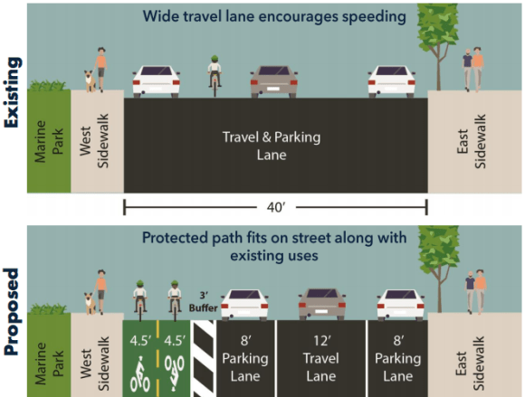 After resident complaints, DOT will switch the parking lane and bike lane on East 38th Street in Marine Park. Image: DOT