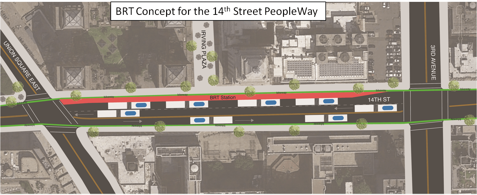 Passing lanes, spread out stops, off-board fare collection, and at-level boarding could all help keep buses moving on 14th Street. Image: BRT Planning International