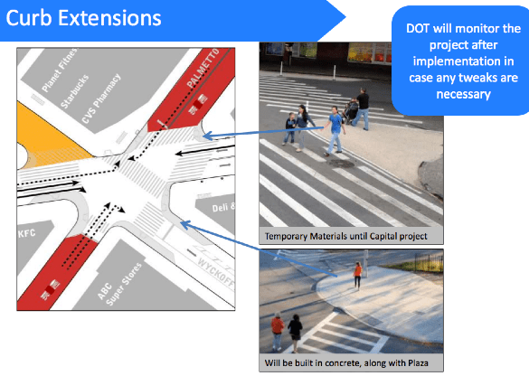 In addition to the plaza, DOT will extend sidewalks at corners, shortening crossing distances and slowing motorist turns. Image: DOT