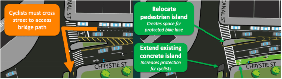 The relocated concrete makes room for a two-way protected bike lane where there are currently one-way sharrows (left image). Image: DOT