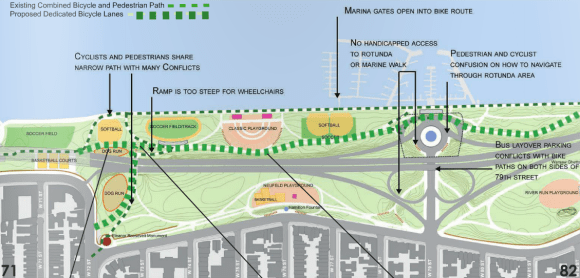 The Parks Department wants to permanently divert cyclists from the flat waterfront greenway to the hillier path marked by the bold dotted green line. Image: NYC Parks