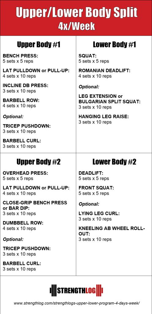 StrengthLog Upper Lower Body Split Program
