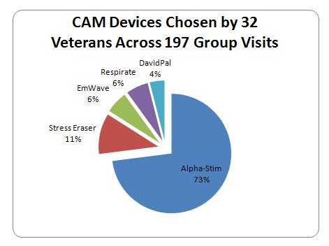 tan_cam_graph